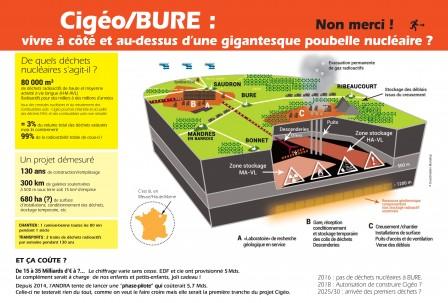 CIGEO/BURE VISU 1.qxp